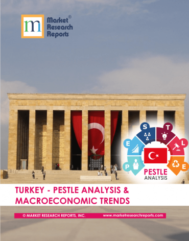 Turkey PESTLE Analysis & Macroeconomic Trends Market Research Report