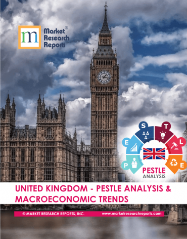 United Kingdom PESTLE Analysis & Macroeconomic Trends Market Research Report