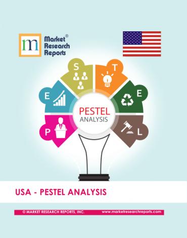 USA PESTEL Analysis Market Research Report