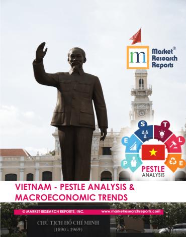 Vietnam PESTLE Analysis & Macroeconomic Trends Market Research