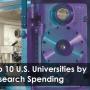 Top 10 U.S. Universities by Research Spending