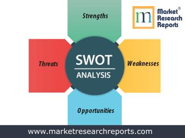 SWOT Analysis Market Research Report